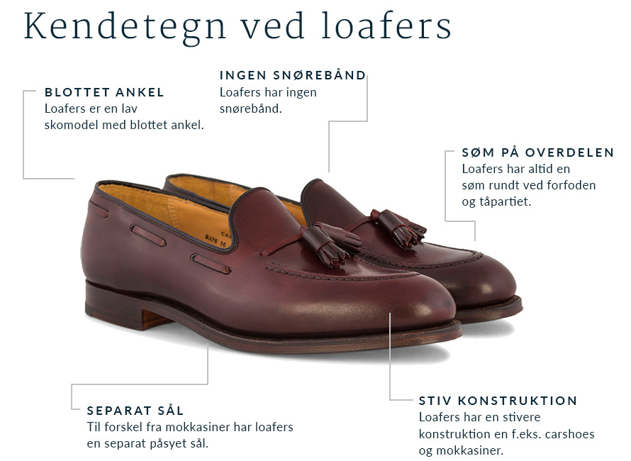 Guide: Loaferen ? mere end en perfekt sommersko?   CareOfCarl.dk