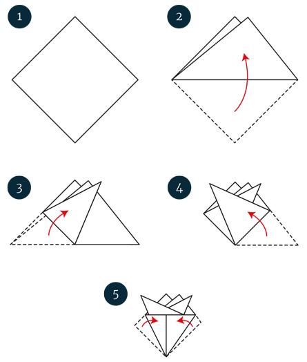 Den formelle foldning