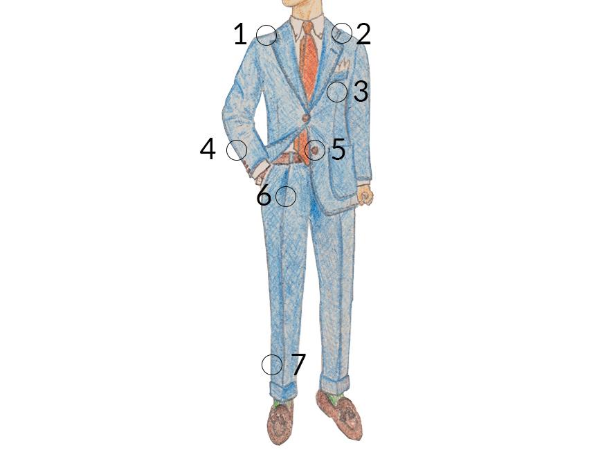 Vi går igenom en rad punkter som är bra att ha koll på när man köper kostym.  Många av dem är lätta att ändra efter köpet 03d629103dced